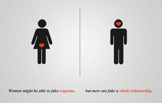Women vs men