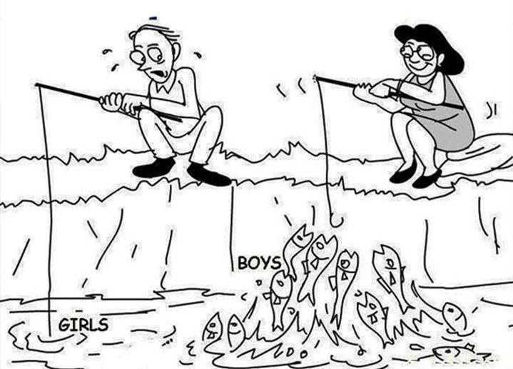 Reality Of Facebook