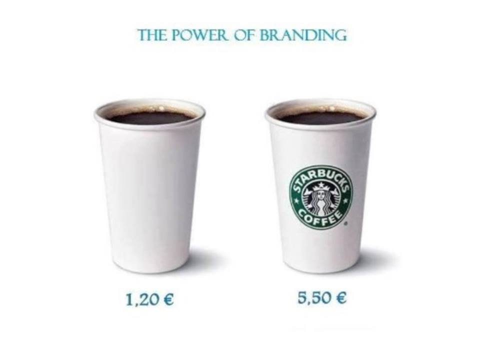 It's All About The Branding