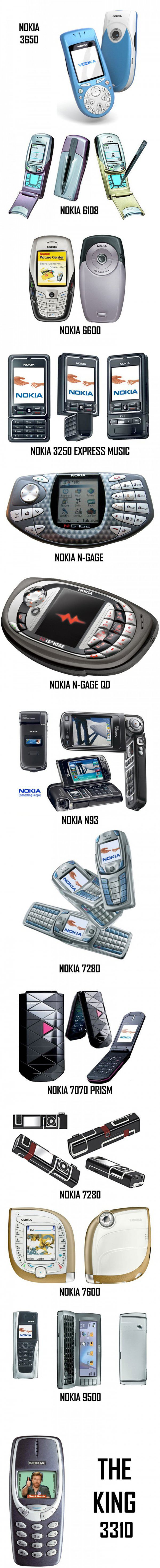 These 13 Nokia Phone Designs Were So Ahead Of Their Time