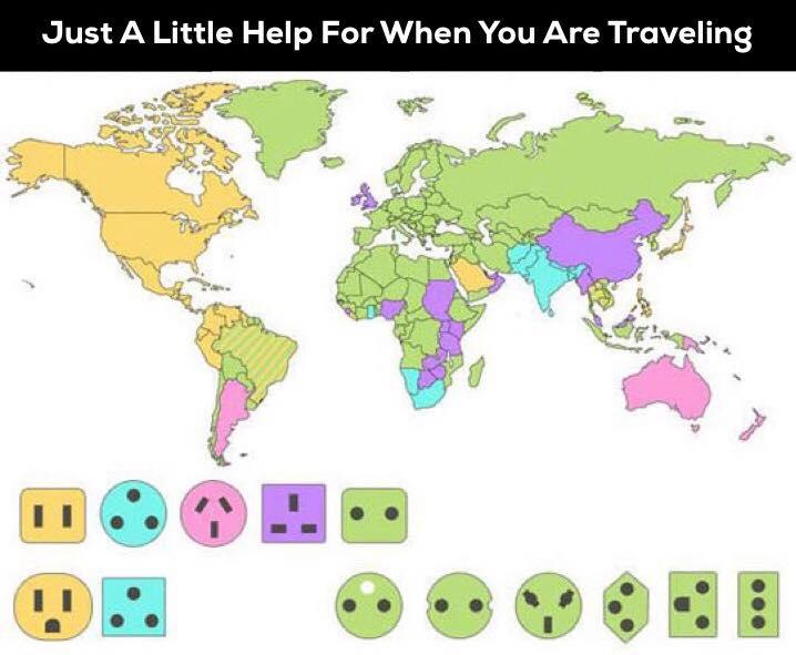 World Traveling Plug Converter Tip