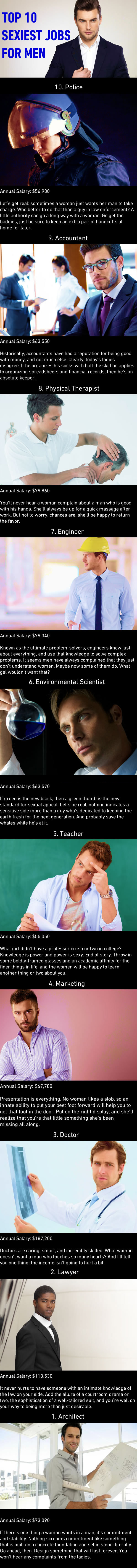 Top 10 Sexiest Jobs For Men