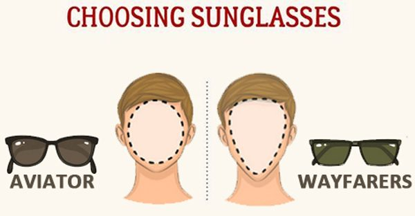 The Perfect Guide To Choosing The Right Pair Of Sunglasses