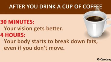 After You Drink A Cup Of Coffee This Is What Happens To Your Body