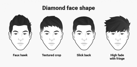 Mens haircut guide