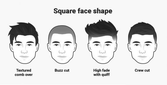 The Perfect Men's Guide To Choosing The Right Haircut For ...